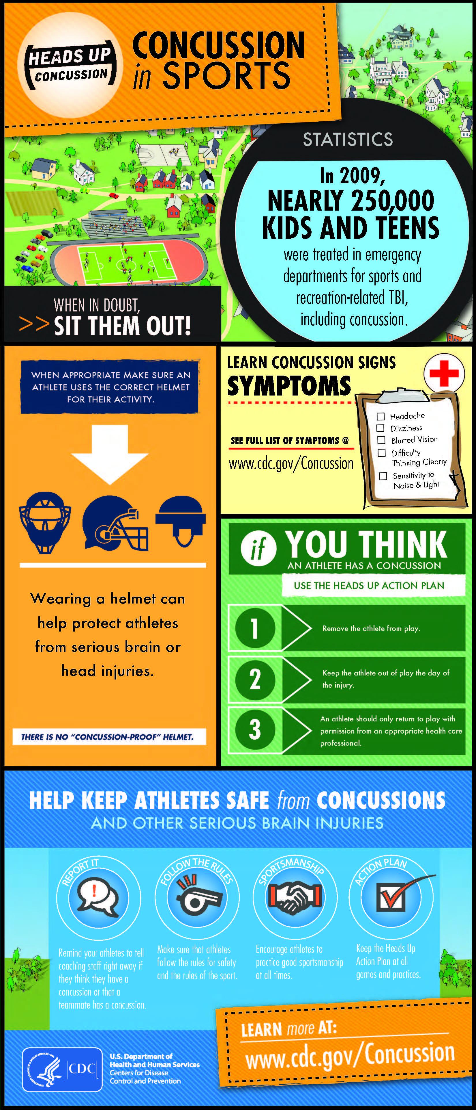 HU_CDC_Sports_infographic-a.jpg