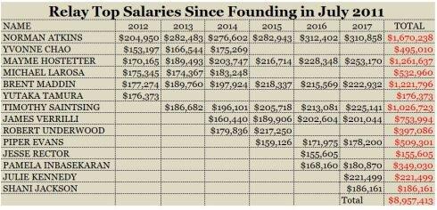 salaries.jpg