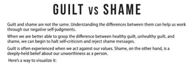 Guilt vs shame.png