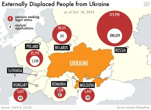 Map of externally displaced people from Ukraine as of Oct, 2014. Image by Simian Khosla