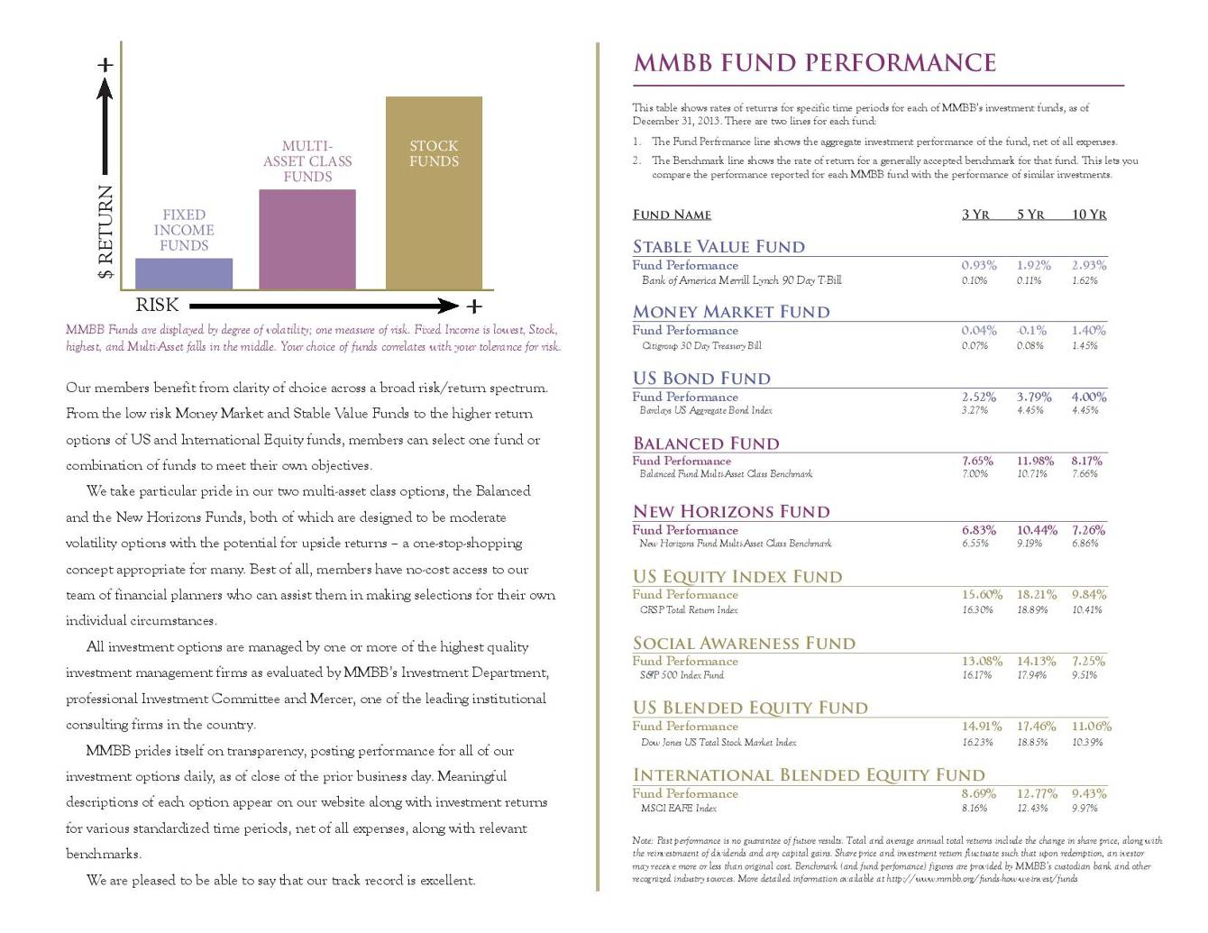 MMBB-Executive-Brochure-page-9_2x.jpg