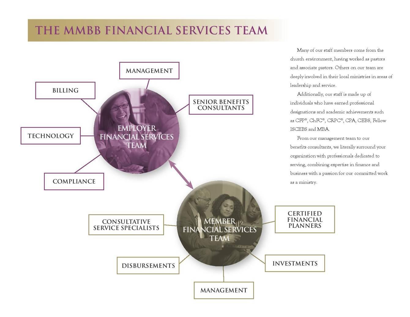 MMBB-Executive-Brochure-page-15_2x.jpg