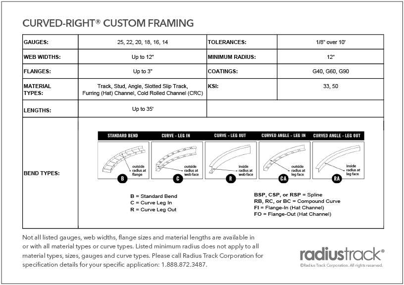 Radius-Track-Curved-Right-Custom-Framing-Chart.png