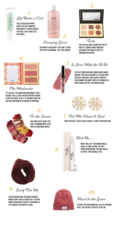 10 Gifts Under $20