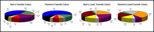 color_gender_grande.jpg