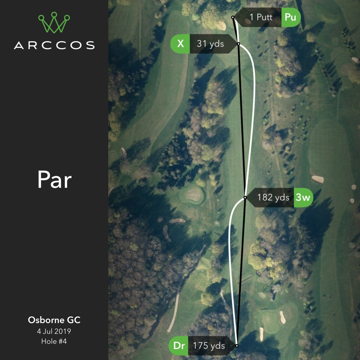 Arcos smart tracker, gives you a good breakdown of the course so there are no arguments post round!