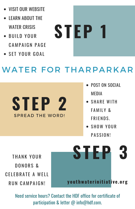 Water For Tharparkar Zayn's Version.png