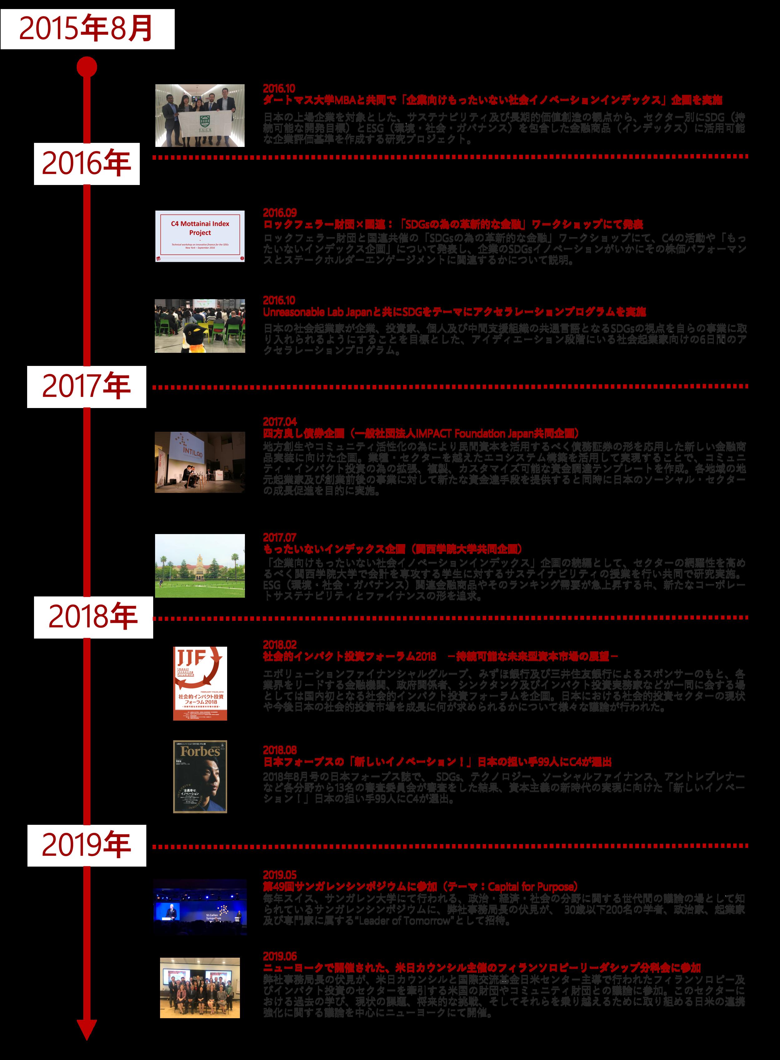 History_JP.png