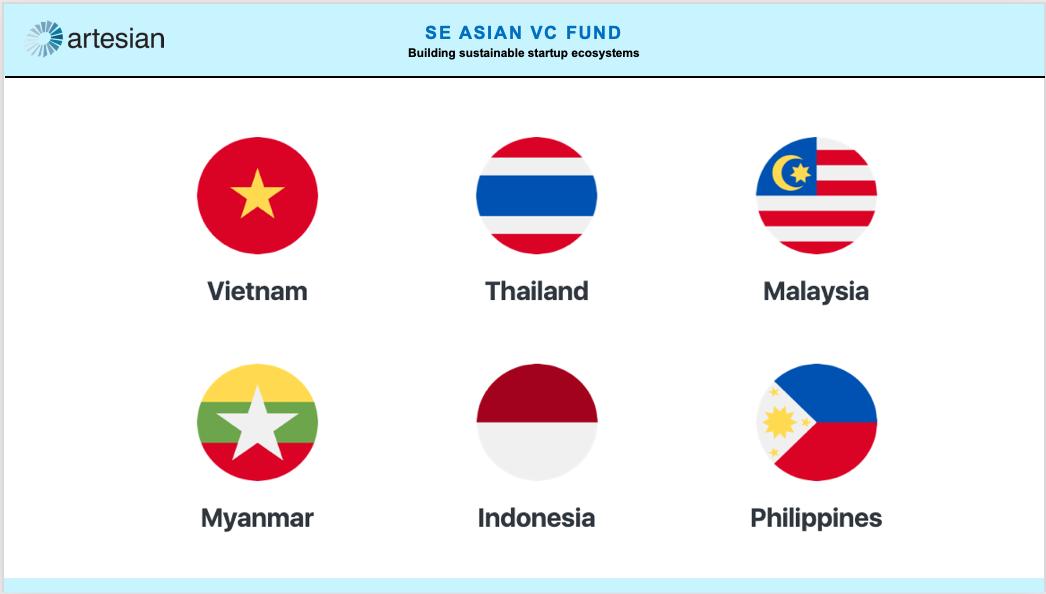 SEA VC Fund