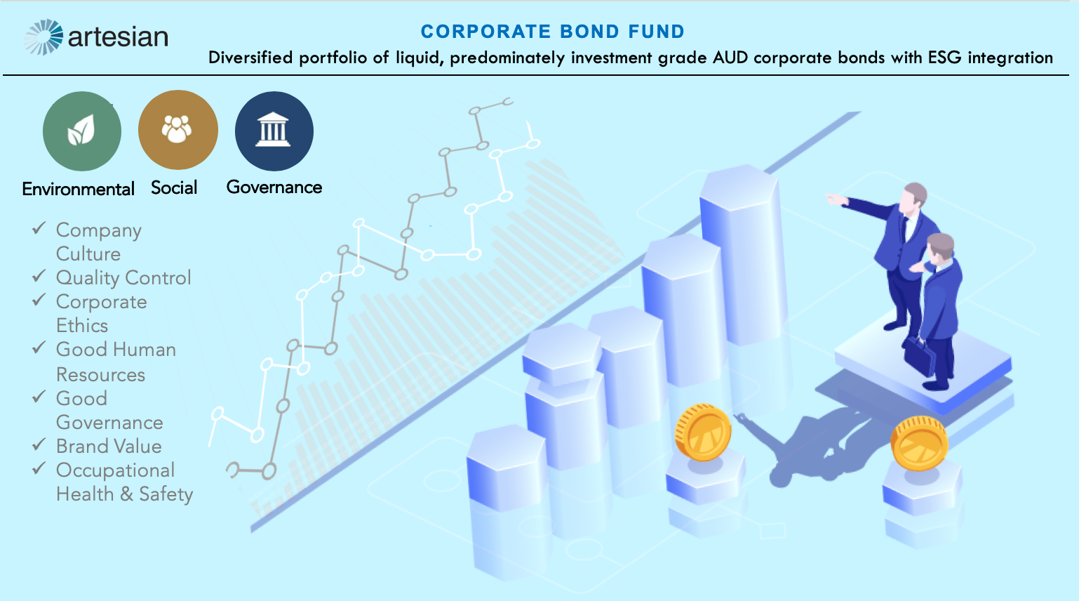 Corporate Bond Fund.png
