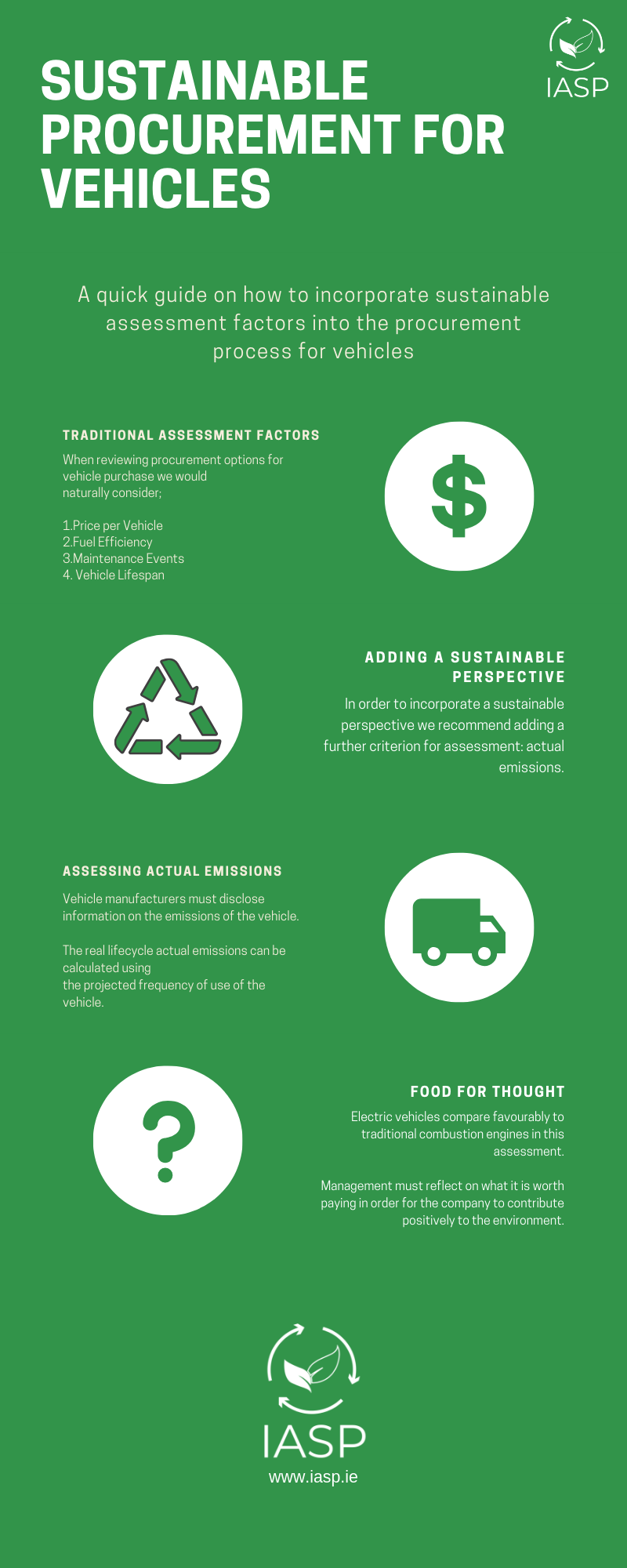 Quick Guide to Sustainable Vehicle Purchase.png