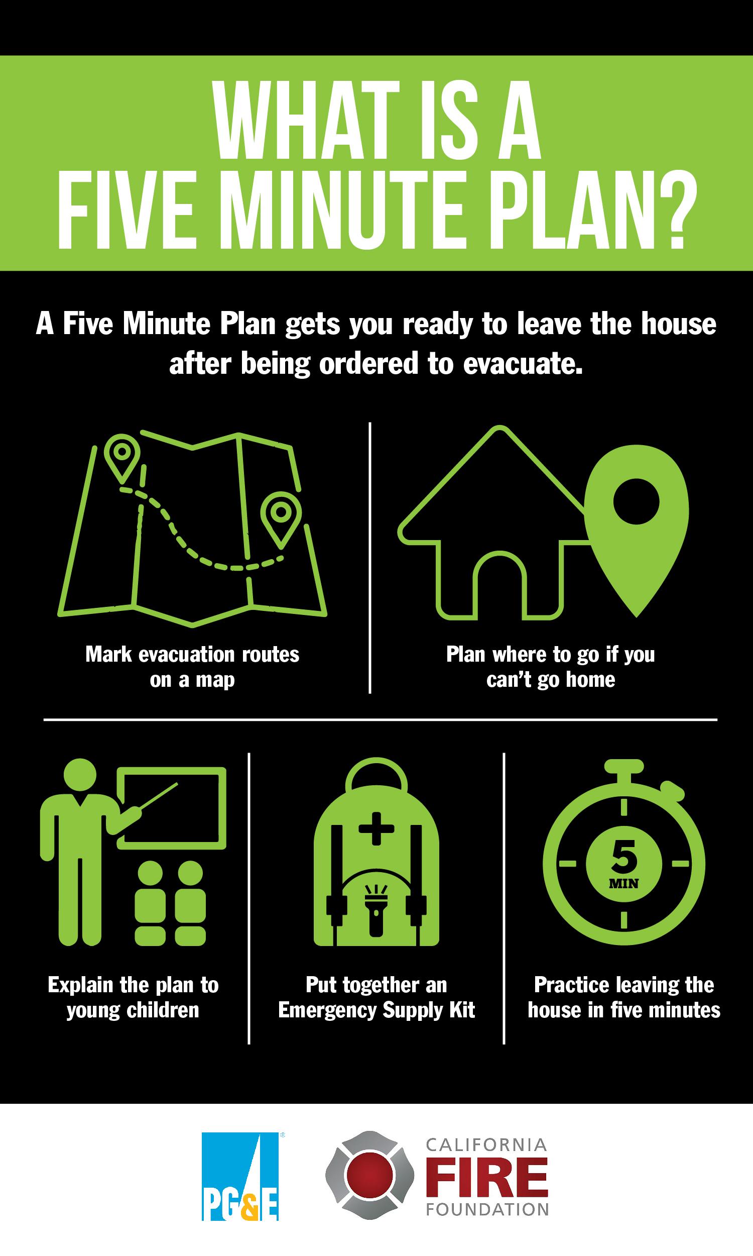 CFF 5 Min Plan Infograpic-03.jpg