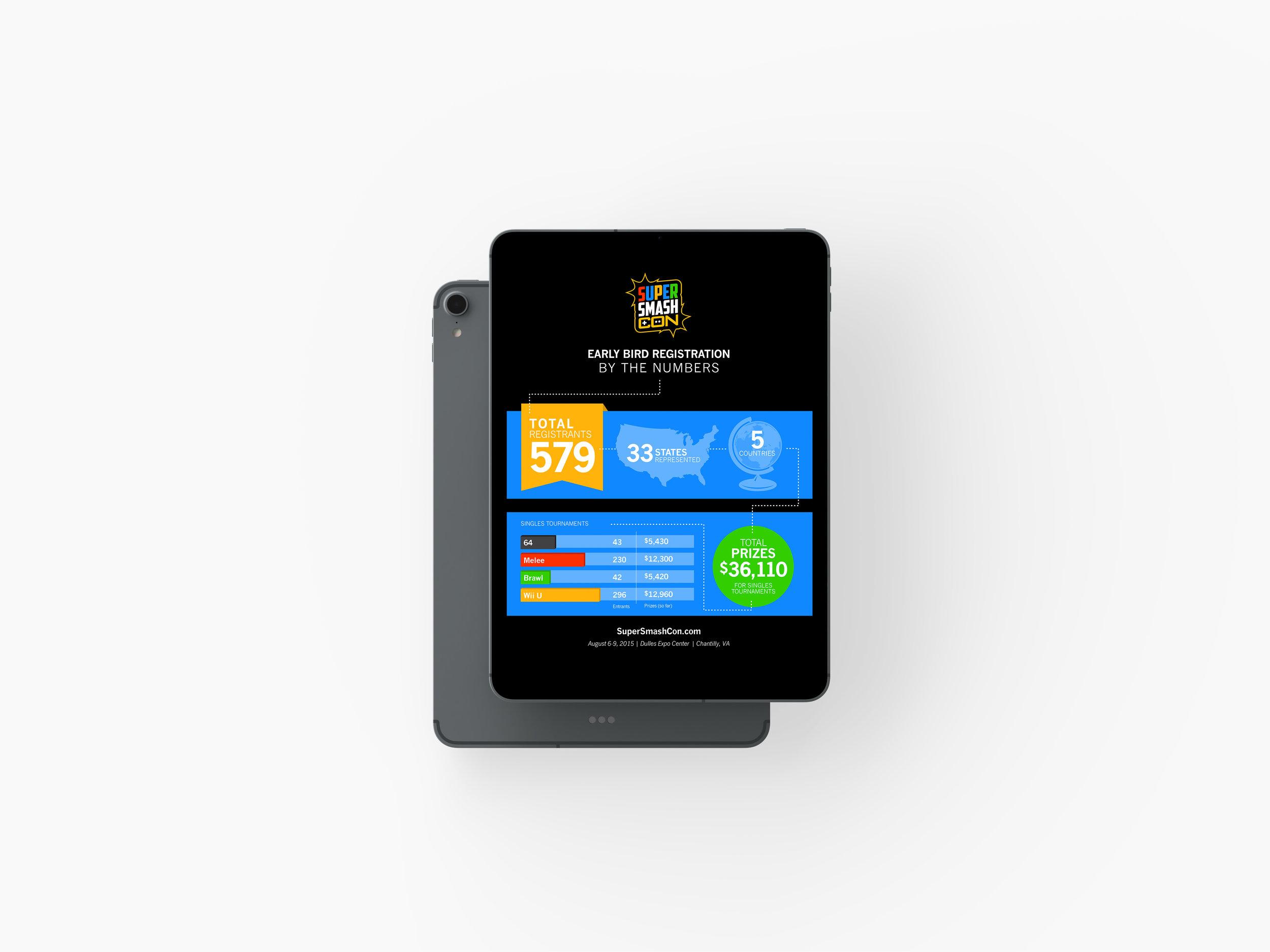 SSC_iPad_2.jpg