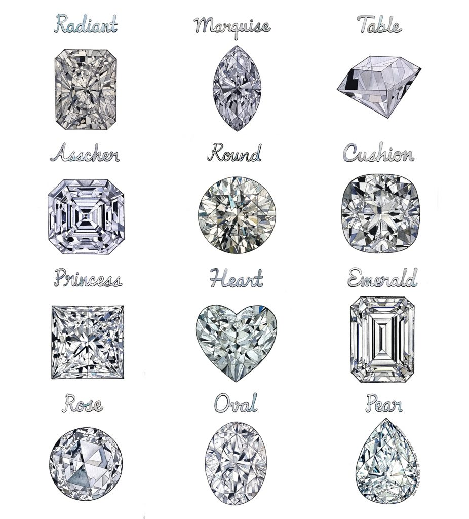 Ring Shopping Guide For Dummies Wish I Knew Before I Do