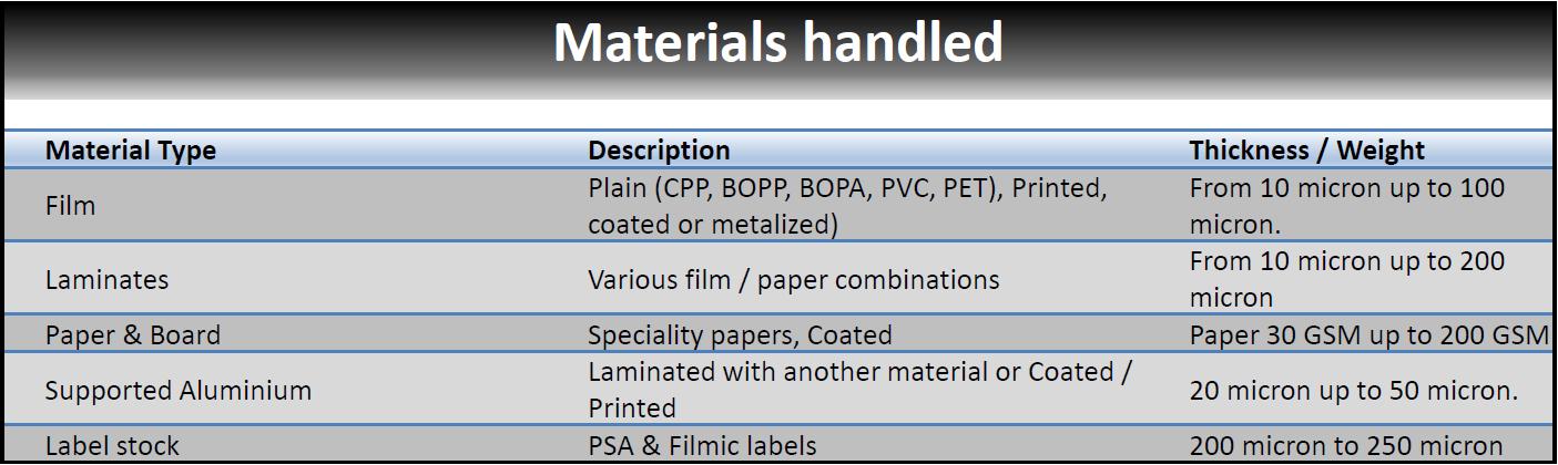 ER610-dt materials handled.png