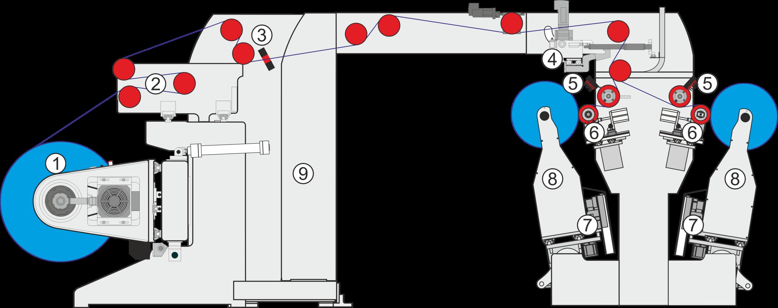 CW3600 Web Path