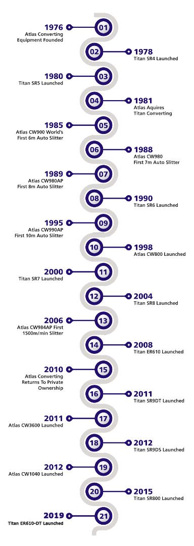 Timeline inforgraphic 2019.jpg