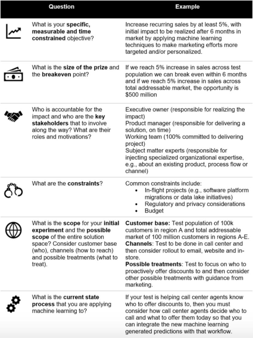 McKinsey_defining_problems.png