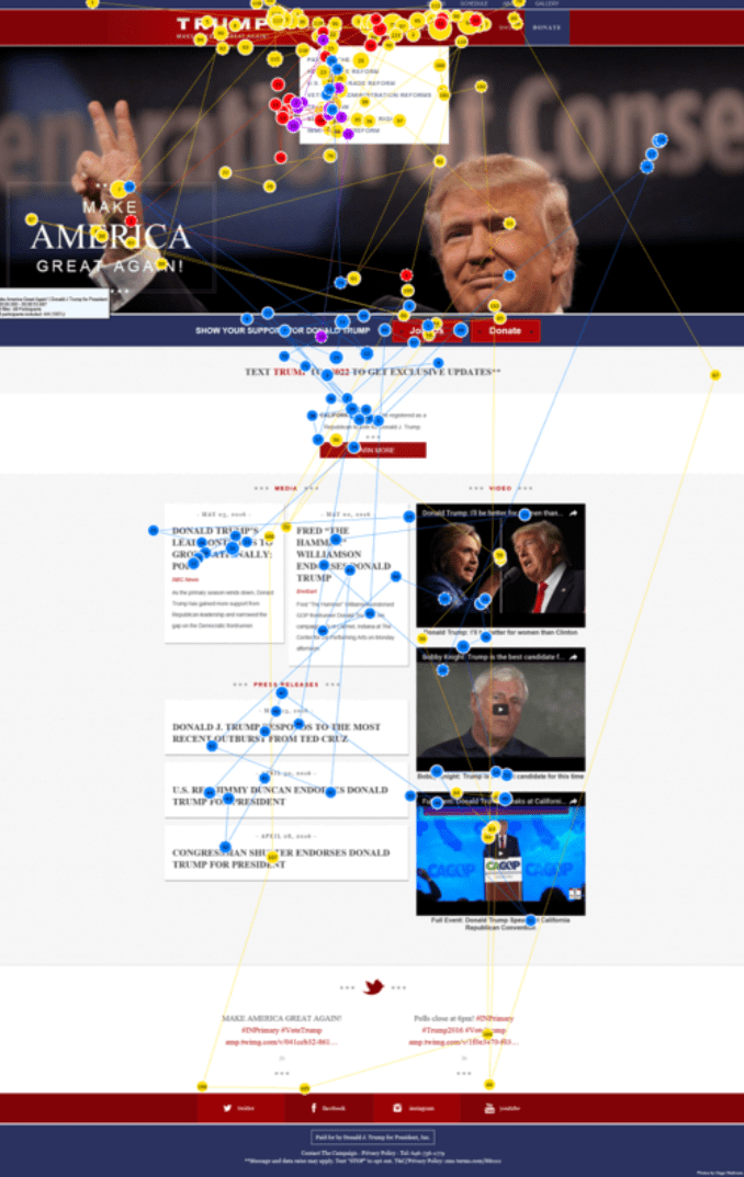 Example of a Gaze Plot. Combining with think aloud methods, participants explained that they could not find Donald Trump's stance on education and the upward mass of gaze plots was from trying to find a search function. Nielsen Norman Group would say this is the only appropriate way to use eye tracking in a qualitative, small-scale way.