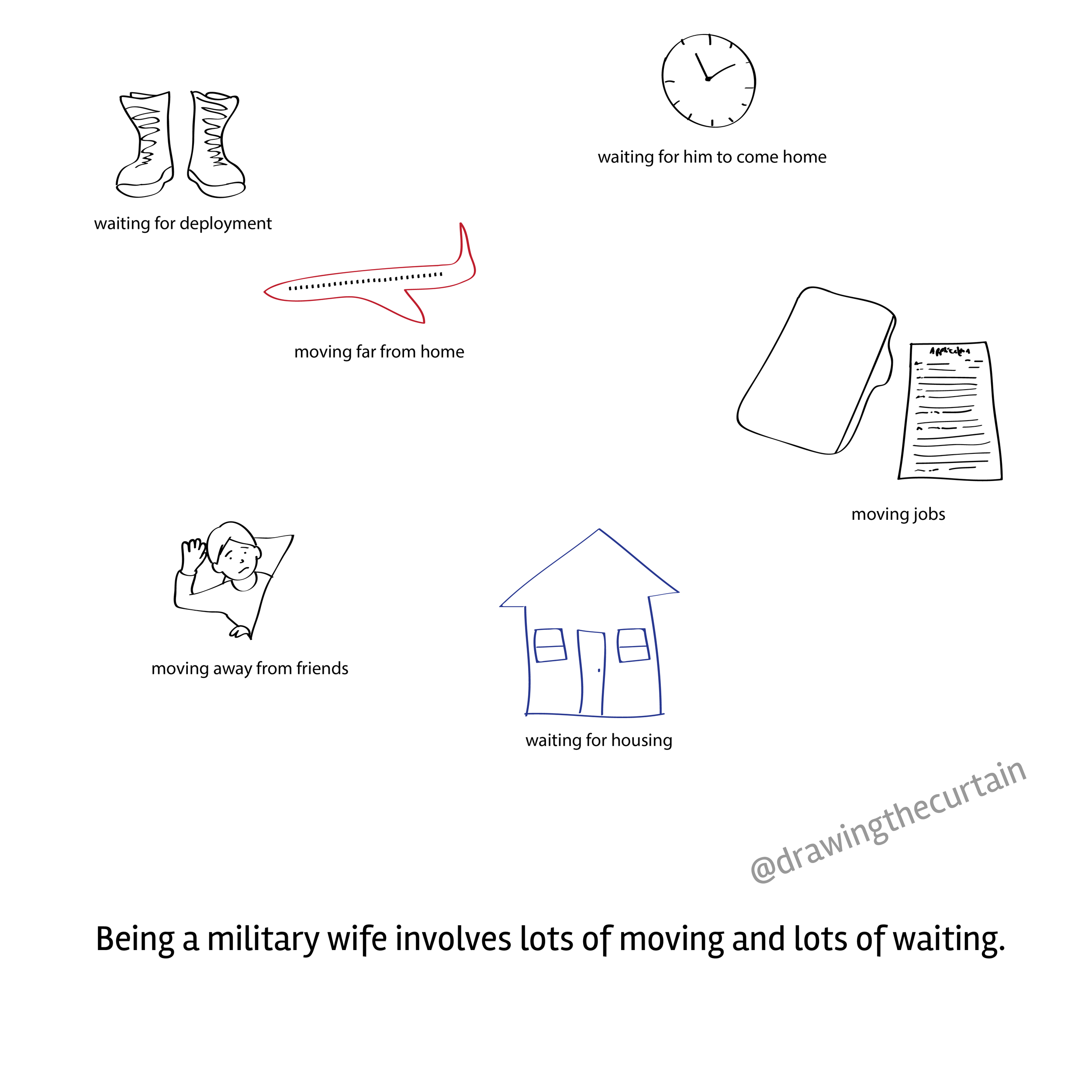 military wife-06.png