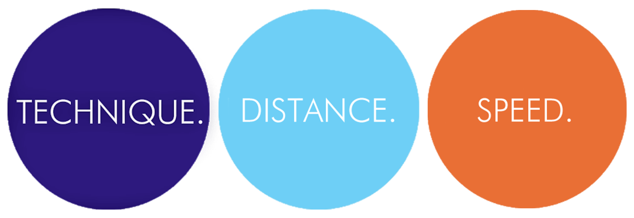 technique distance speed.png