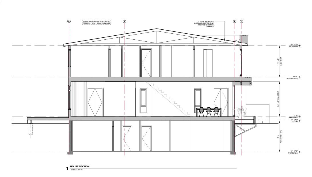 The Root Beer House - Type of Build: Skinny BuildSquare Footage: 1950 ft2Neighbourhood: Idylwylde
