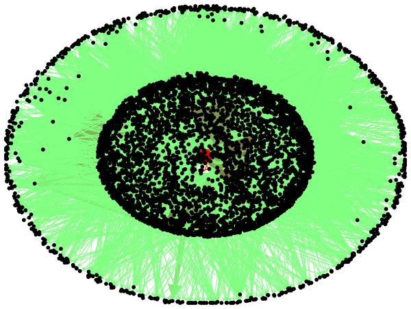 atiku-network-analysis1.png