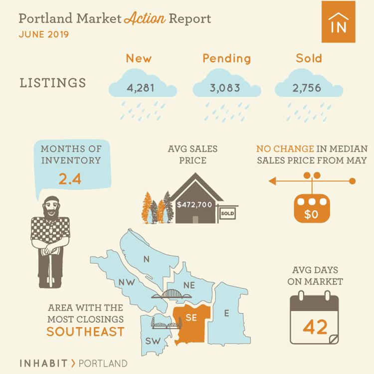 Shareables-June-Market-Action-Report.png