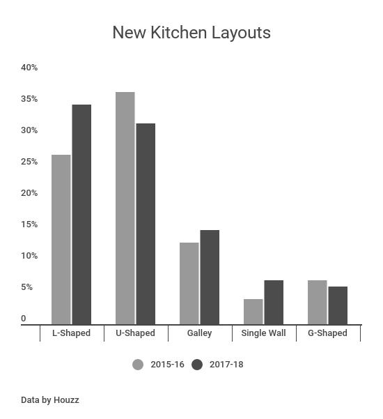 Kitchen-Design.png
