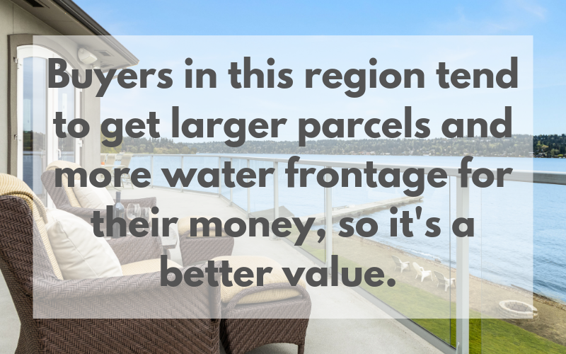 Buyers-in-this-region-tend-to-get-larger-parcels-and-more-water-frontage-for-their-money-so-its-a-better-value.-1.png