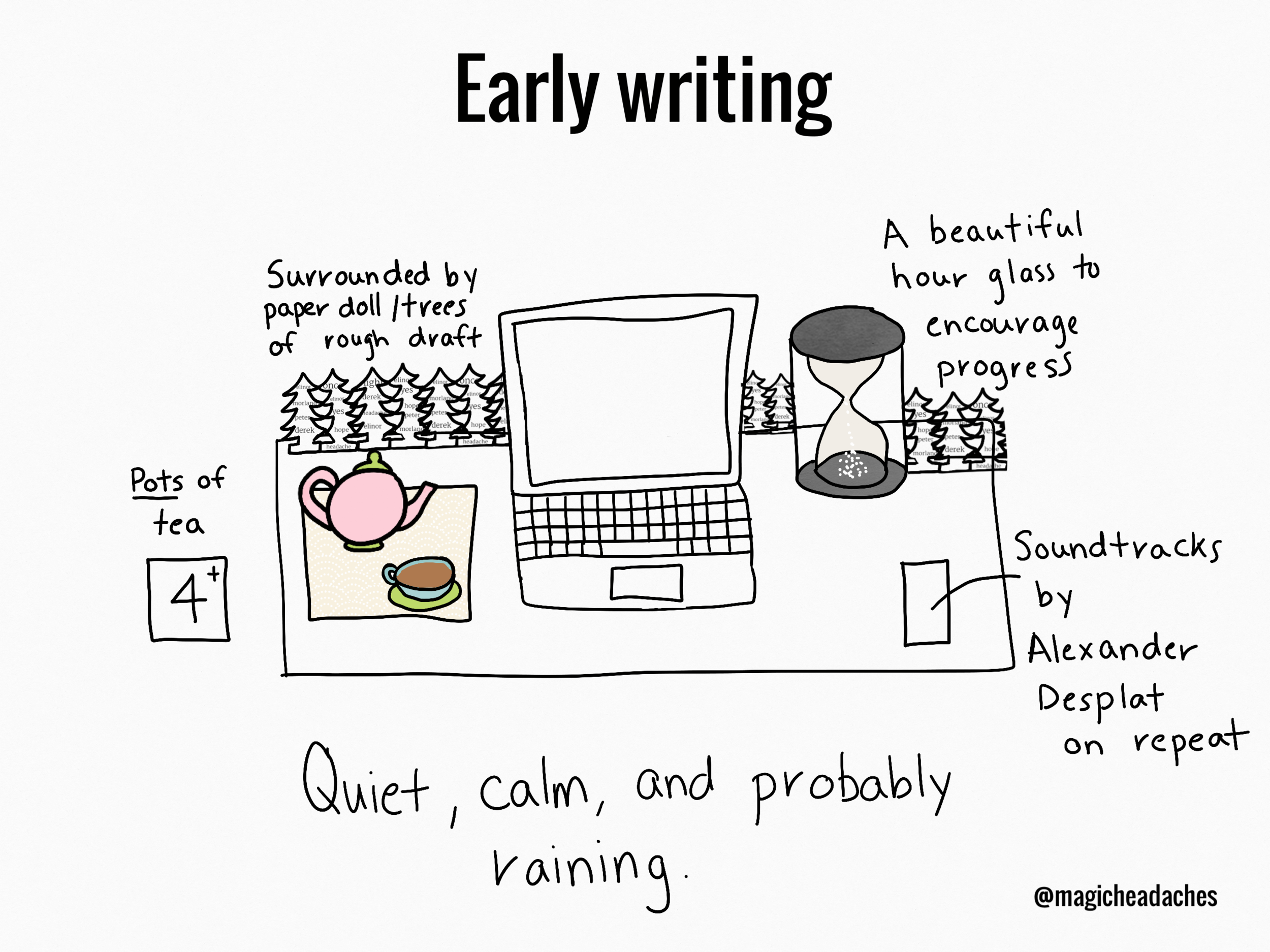 early-writing-calm.PNG