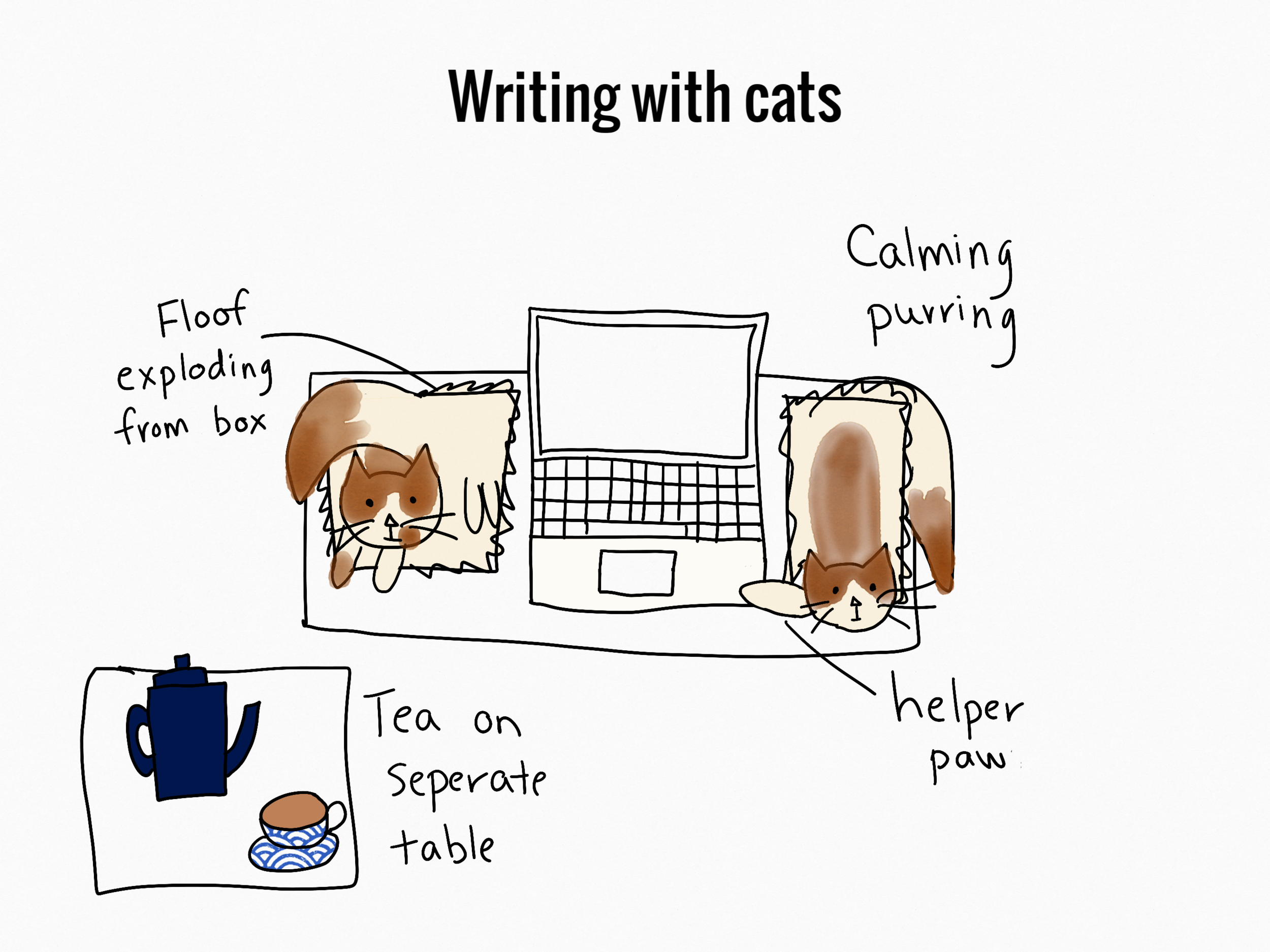 writing-with-cats.PNG