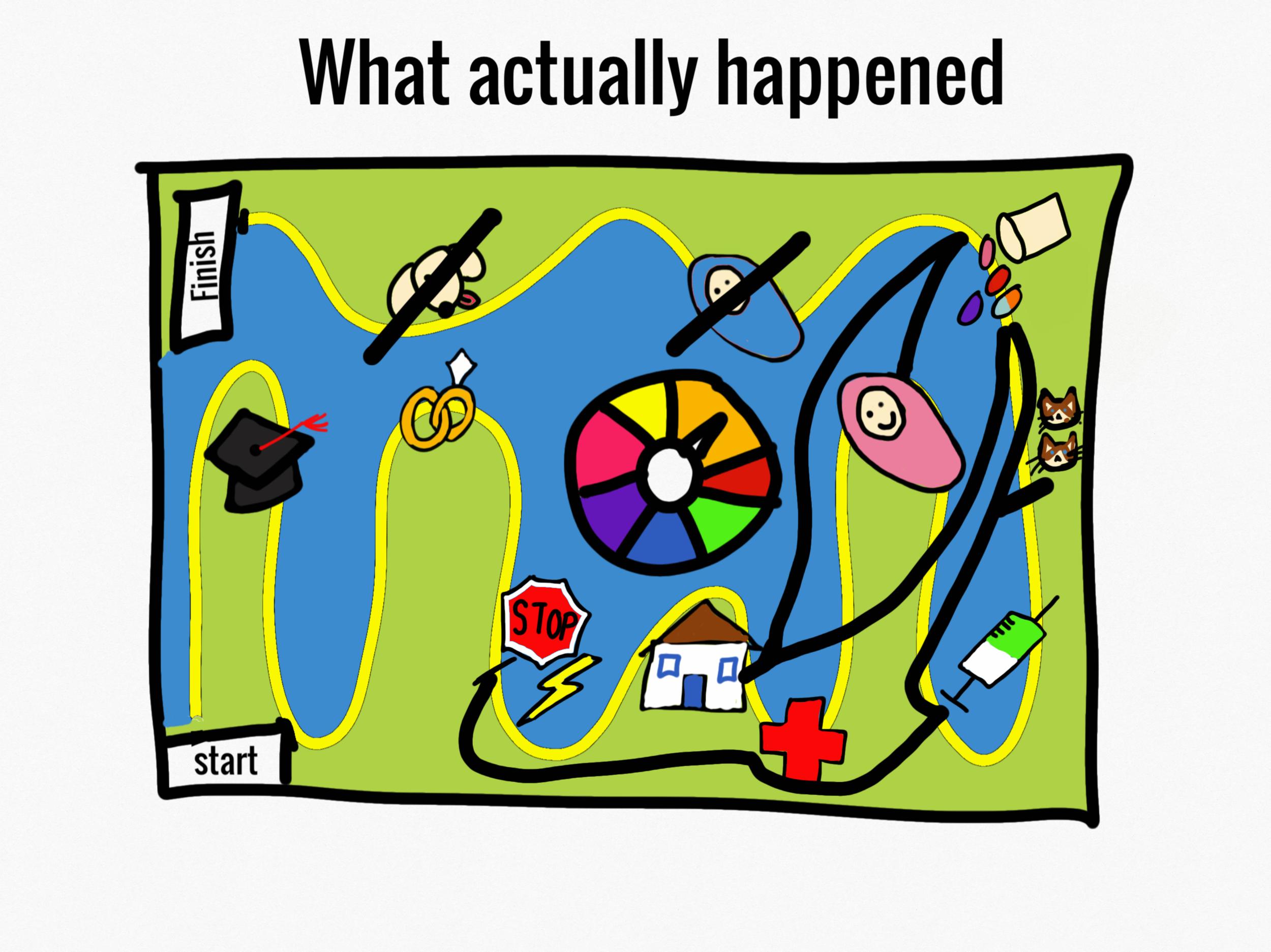 life-plan-messed-up.png