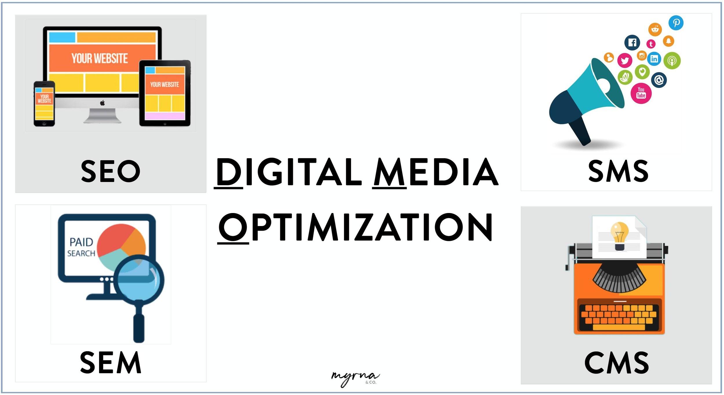 Digital-Media-Optimization-Myrna-Daramy.jpg
