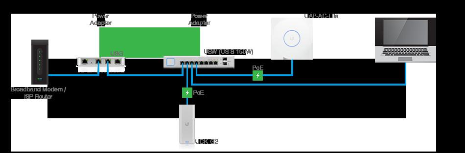 Ubiquiti's Unifi Dream Machine and Amplifi Alien — McCann Tech