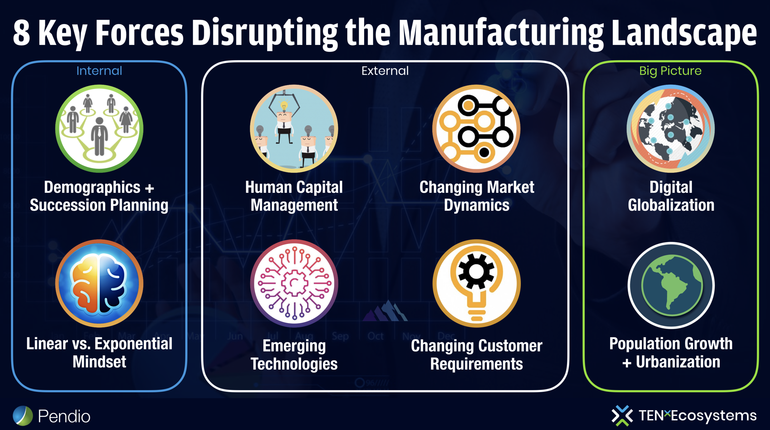 8 Forces of Disruption.png