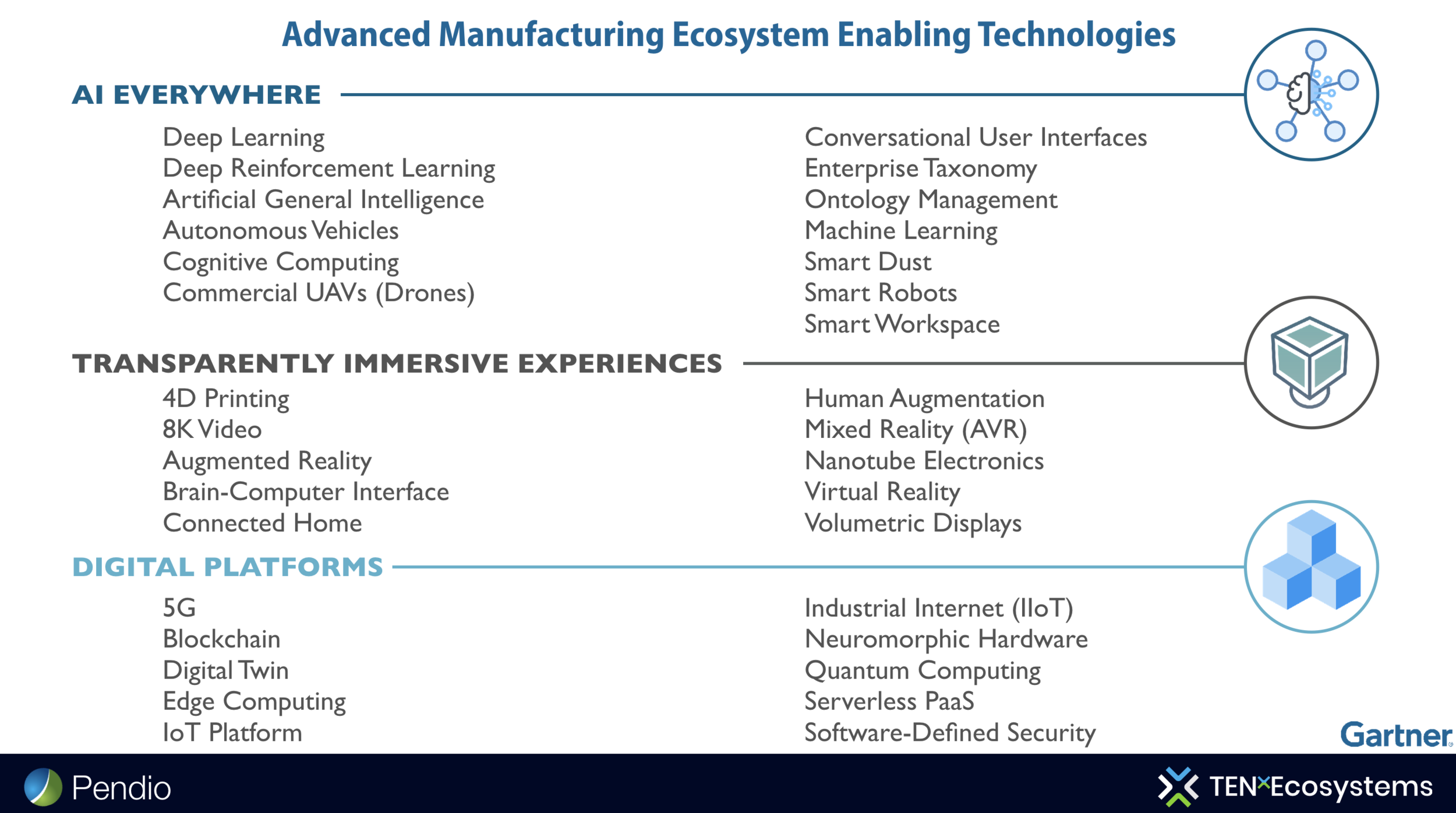 List of Converging Technologies.png