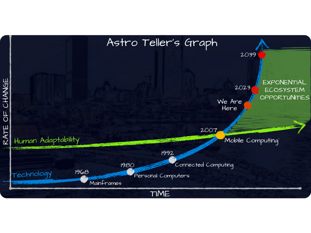 Astro Teller Graph  (Rounded).png