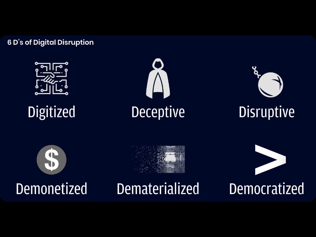 6 Ds Digital Disruption Framework  (Rounded).png