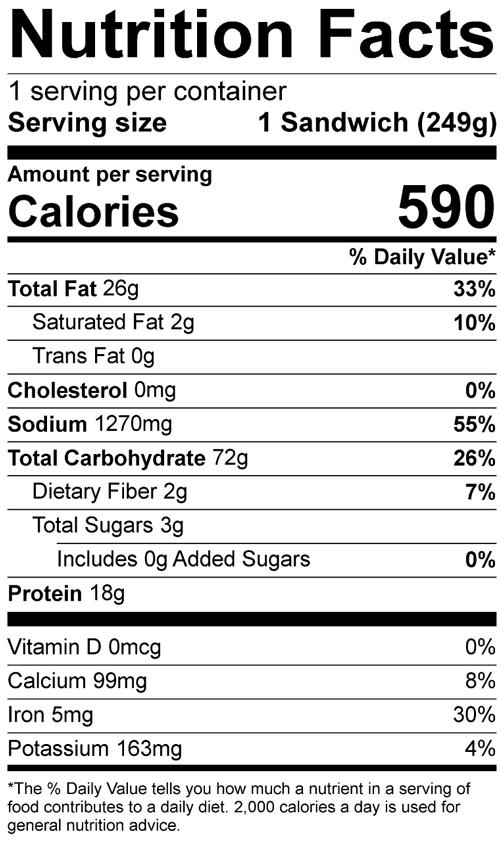 Steak-Bite-Love-Nutrition.png