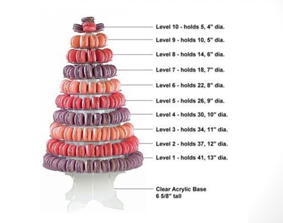 Approximate numbers used based on the design of macarons and if flowers, ribbons, etc are used to decorate the tower