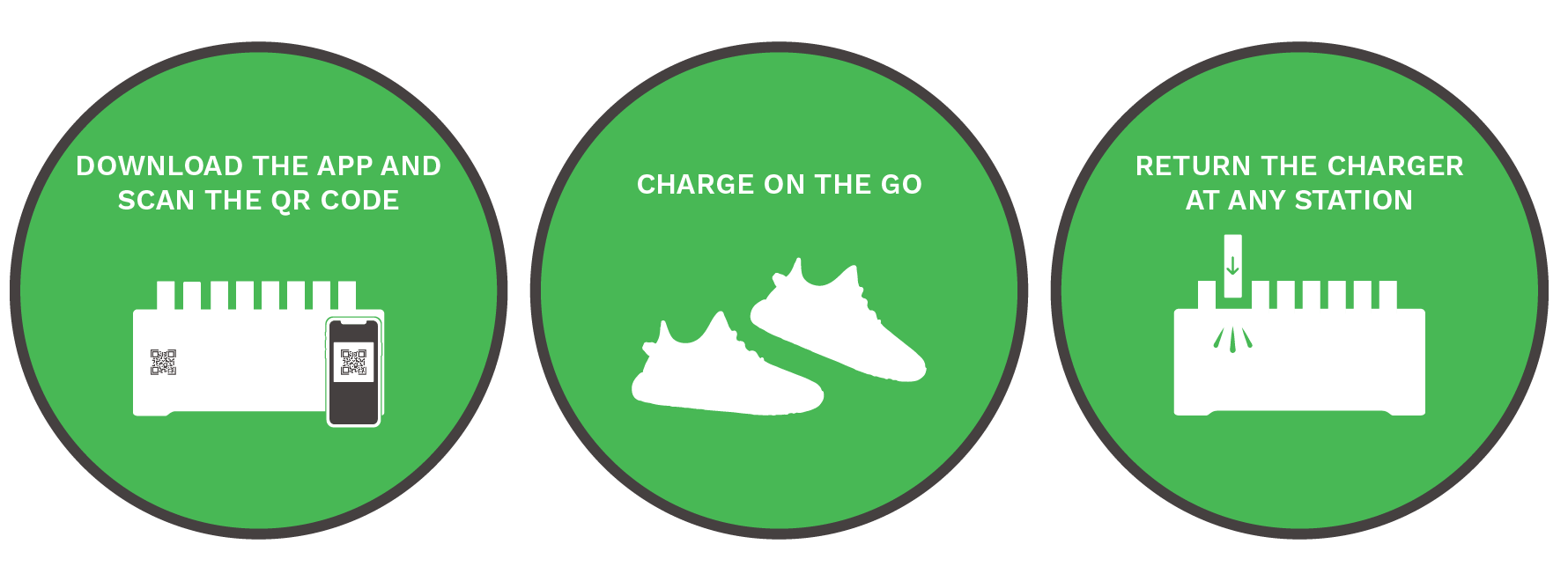 Banner version - How to Use ChargeBolt, phone charge, rent phone charger, london, bolted.png