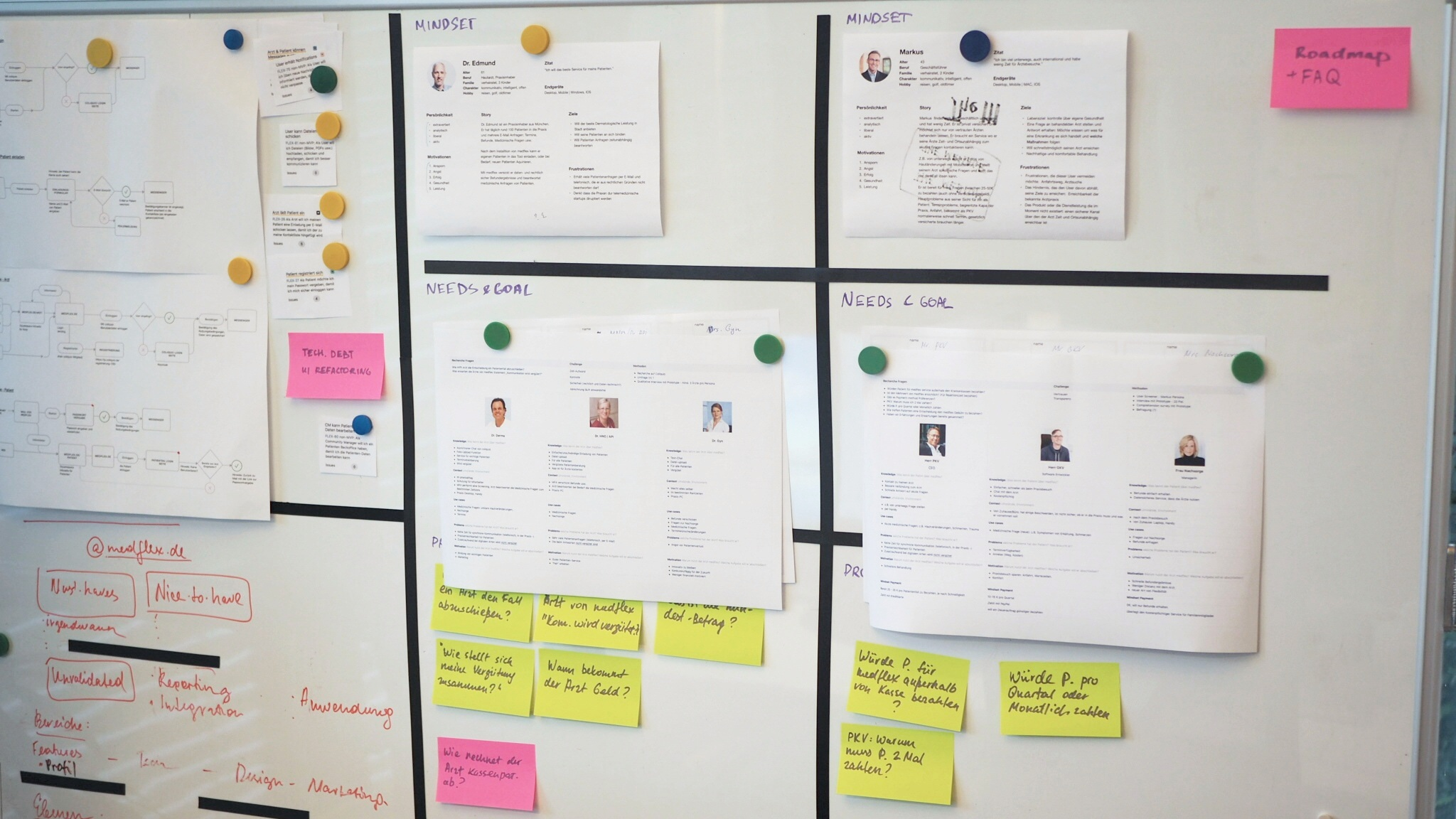 Workshops on creating User Personas