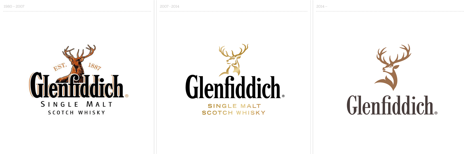 Glenfiddich_Logo_Design_Evolution.png