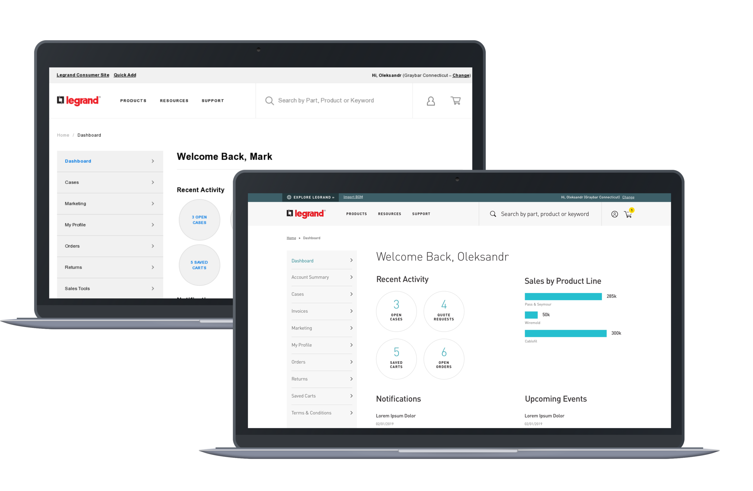Account Dashboard - Where the home / dashboard provided a snapshot and quick actions, the My account provides traditional account controls as well as active and historical data.
