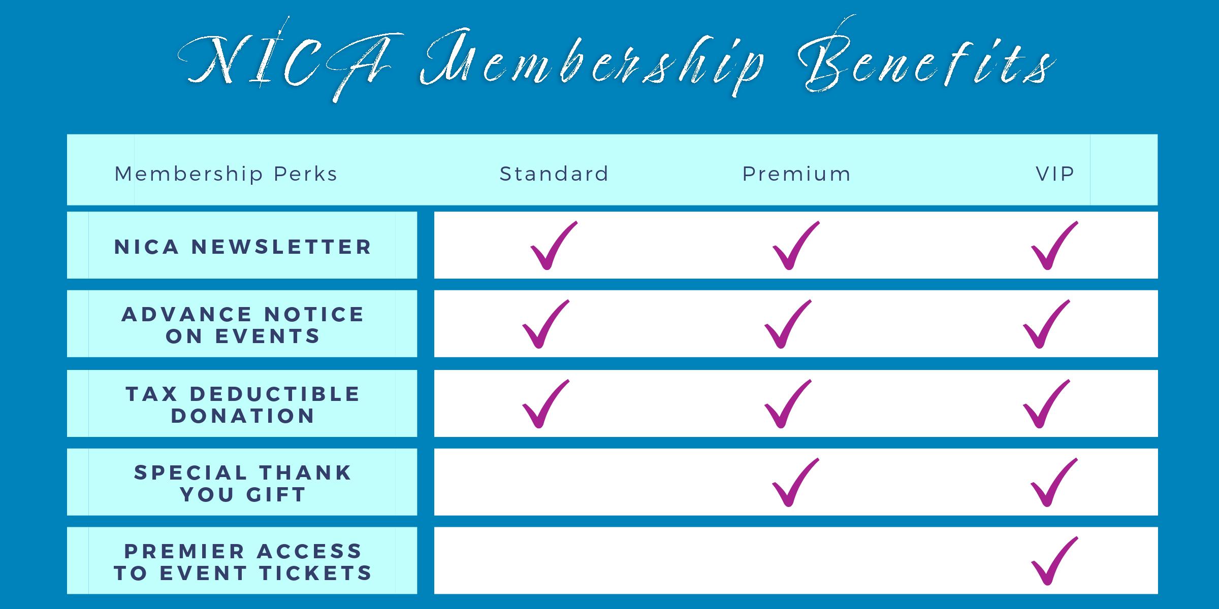 NICA - Membership Benefits (1).png