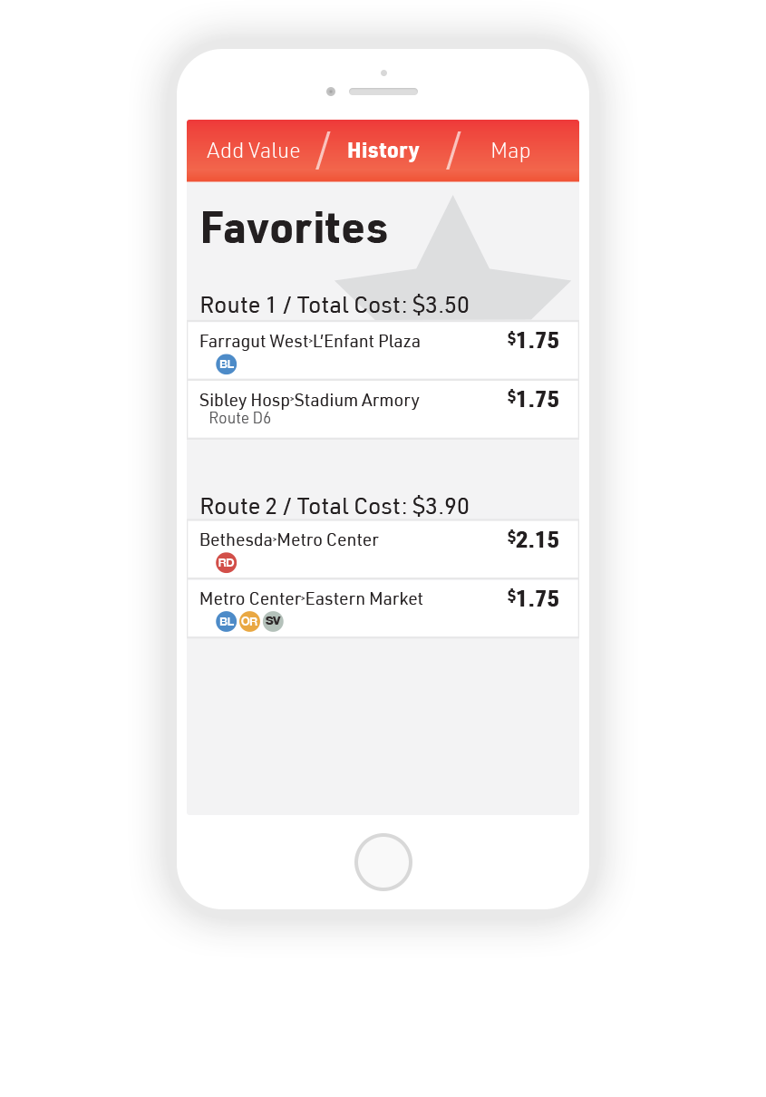 2 . View list of fav routes; click route to add value to SmarTrip balance.