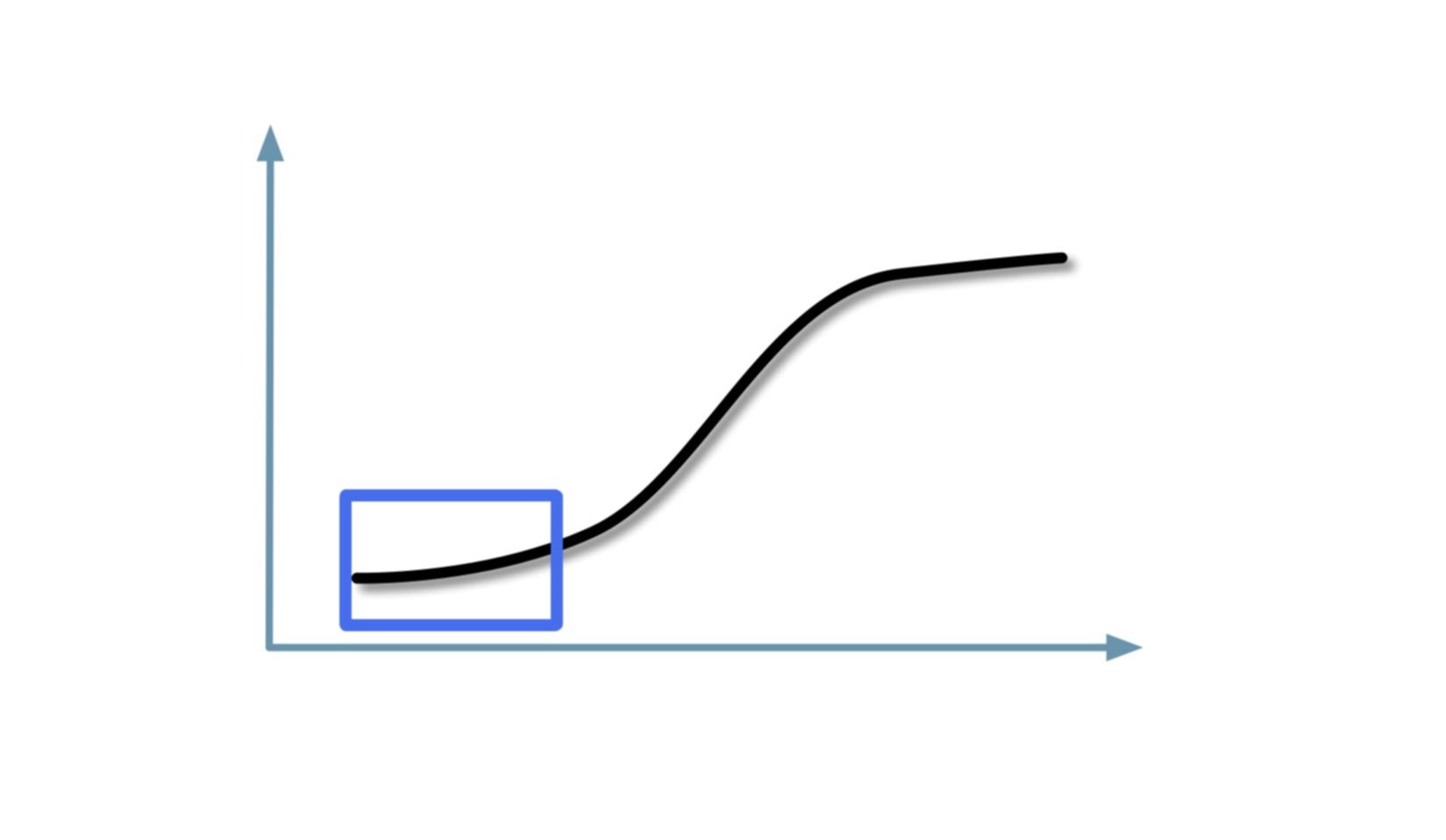 Scaled Rapid.jpg