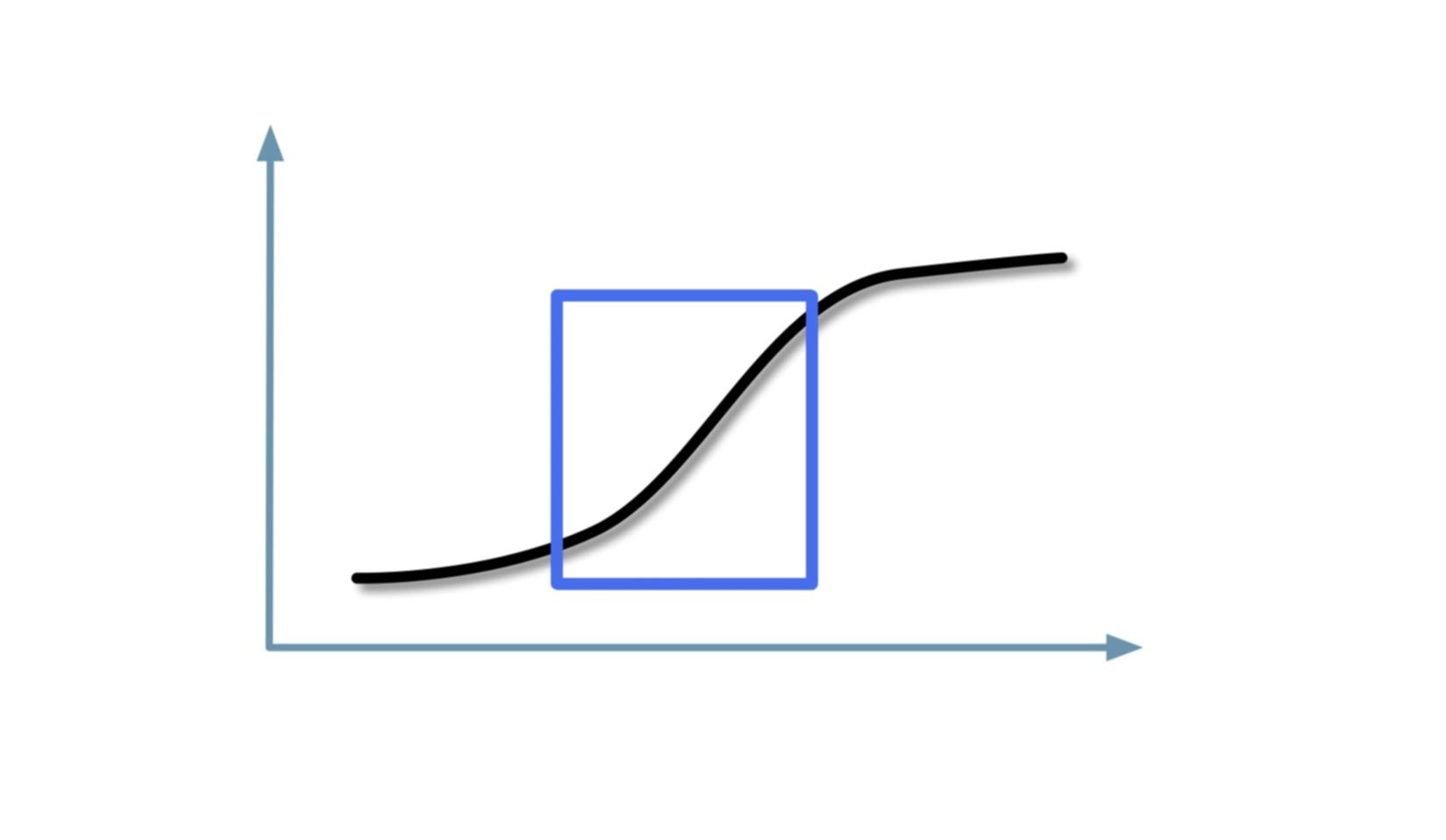 Scaled Lean.jpg