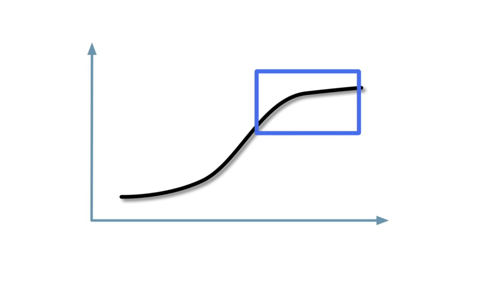 Scaled Strategic.jpg